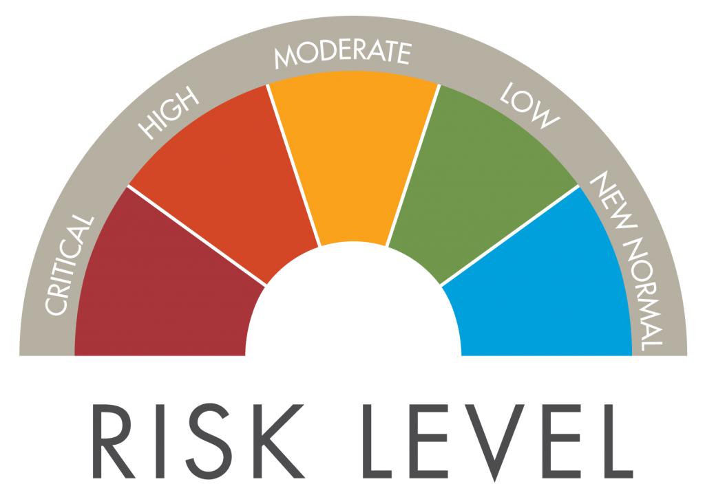 Covid-19 Risk Level Dial - No Meter